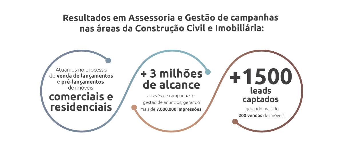 Emcomjunto - Cases Construção Civil